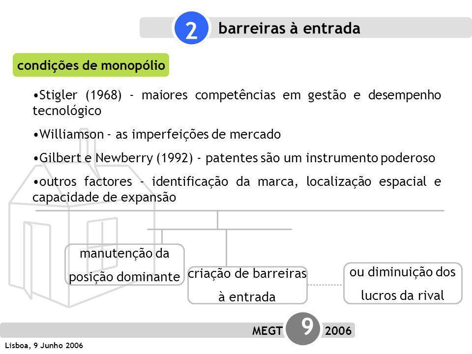 MEGT 9 2006 Lisboa, 9 Junho 2006 condições de monopólio Stigler (1968) - maiores competências em gestão e desempenho tecnológico Williamson - as imperfeições de mercado Gilbert e Newberry (1992) - patentes são um instrumento poderoso outros factores - identificação da marca, localização espacial e capacidade de expansão manutenção da posição dominante criação de barreiras à entrada ou diminuição dos lucros da rival 2 barreiras à entrada