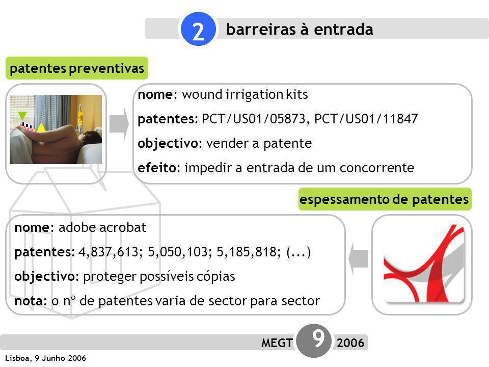 MEGT 9 2006 Lisboa, 9 Junho 2006 patentes preventivas espessamento de patentes nome: wound irrigation kits patentes: PCT/US01/05873, PCT/US01/11847 objectivo: vender a patente efeito: impedir a entrada de um concorrente barreiras à entrada 2 nome: adobe acrobat patentes: 4,837,613; 5,050,103; 5,185,818; (...) objectivo: proteger possíveis cópias nota: o nº de patentes varia de sector para sector