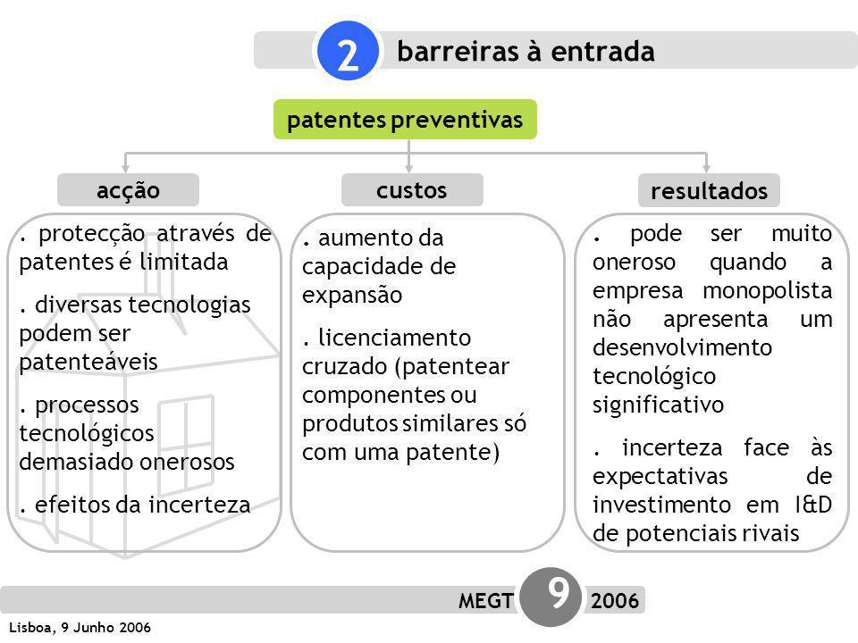MEGT 9 2006 Lisboa, 9 Junho 2006 patentes preventivas acção resultados custos.