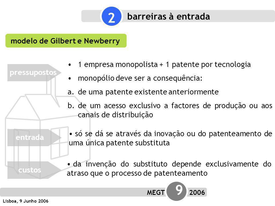 MEGT 9 2006 Lisboa, 9 Junho 2006 1 empresa monopolista + 1 patente por tecnologia monopólio deve ser a consequência: a.de uma patente existente anteriormente b.de um acesso exclusivo a factores de produção ou aos canais de distribuição da invenção do substituto depende exclusivamente do atraso que o processo de patenteamento só se dá se através da inovação ou do patenteamento de uma única patente substituta modelo de Gilbert e Newberry entrada custos pressupostos custos barreiras à entrada 2