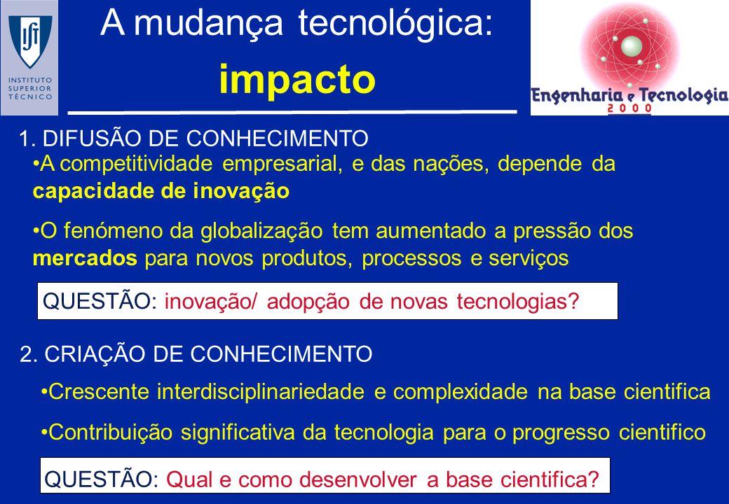 Novas Tecnologias Existentes 20002010 Educação/ formação adquirida ao longo dos últimos 10 anos 20002010 Educação/ formação adquirida há mais de 10 an