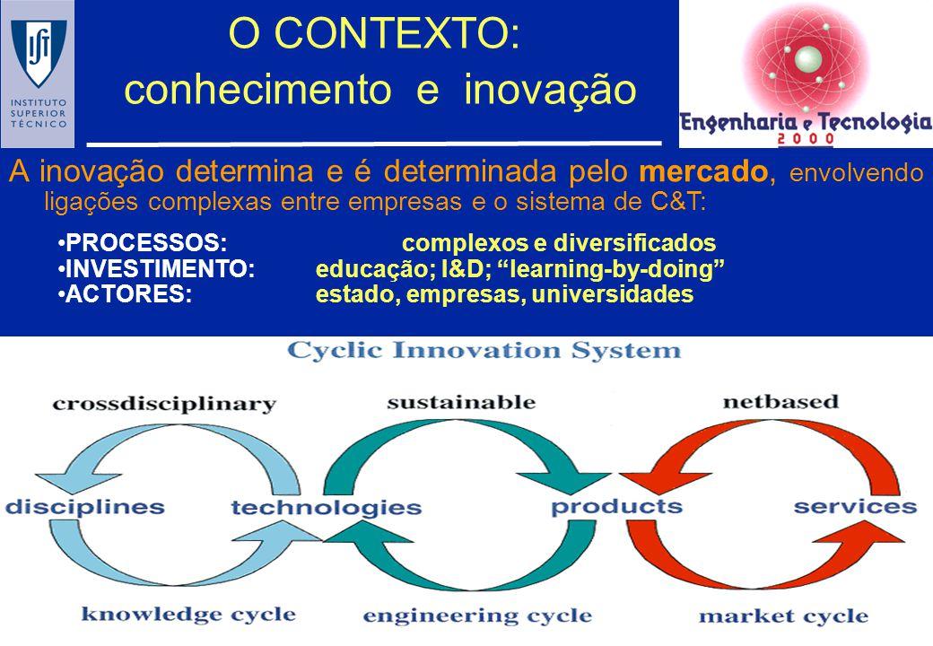 A Tendência: um processo de convergência institucional O Resultado: as universidades hoje em dia, não obstante o seu grande patrimonio histórico, são