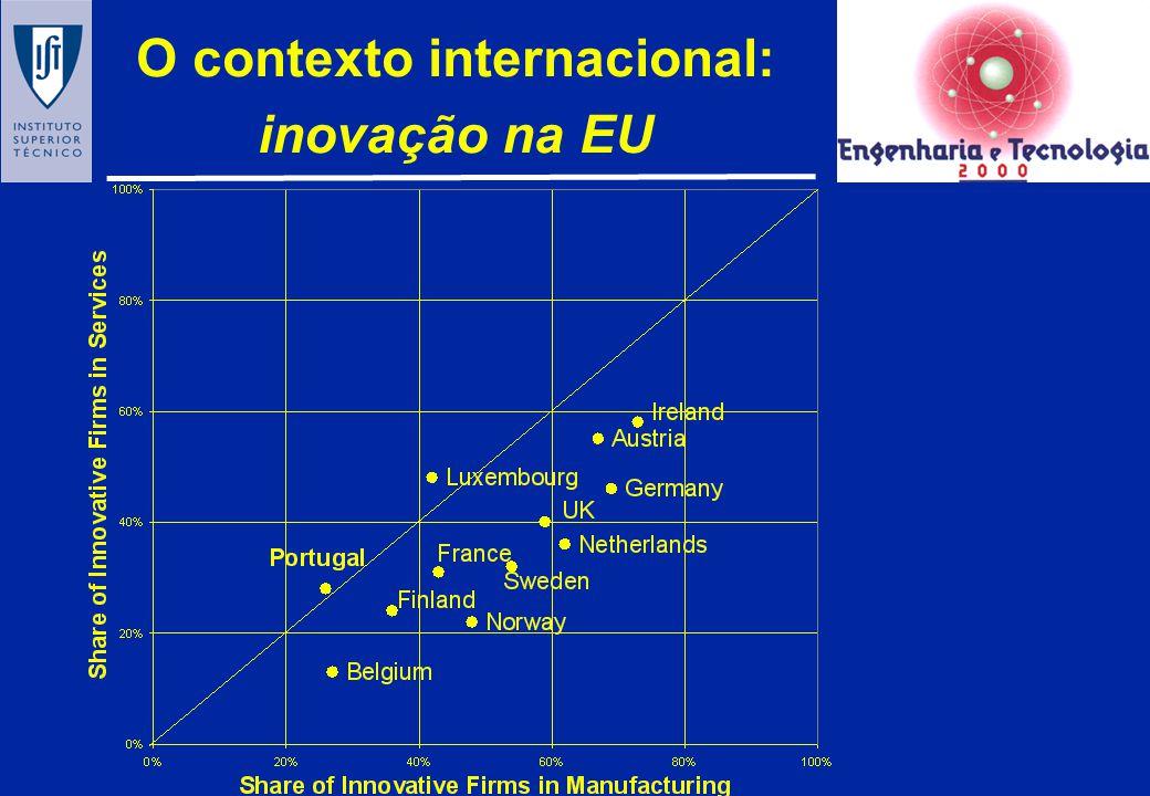 1.O CONTEXTO 2. A SITUAÇÃO EM TERMOS INTERNACIONAIS recursos / resultados 3.A ESTRUTURA DA ECONOMIA 4.A DIMENSÃO REGIONAL 5. GRANDES QUESTÕES Conteúdo