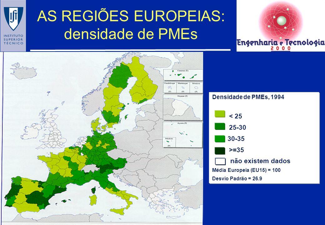 PARTICIPAÇÃO EM PROG. COMUNITÁRIOS PARTICIPAÇÕES / PIB : 1996 Fonte: OST, 1998 > 200 100 - 200 50 - 100 15 - 50 < 15 Média Europeia (EU15) = 100