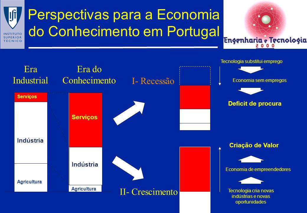 QUESTÕES… 1 A capacidade de inovação das empresas Portuguesa é inferior a de outras empresas ? Como depende da sua escala e âmbito ? A capacidade de i
