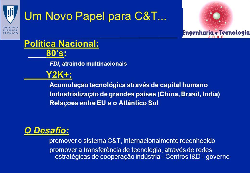 da C&T…... ao DESENVOLVIMENTO SOCIO-ECONÓMICO K D Sistema C&T e Inovação Sistema social e económico Inputs Outputs K refere-se a conhecimento, e D ref