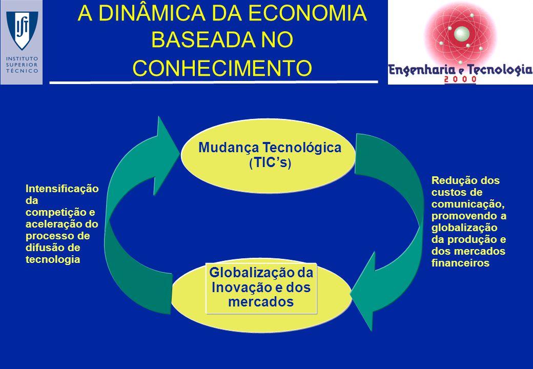 debate... Engenharia e Tecnologia para a INOVAÇÃO em Portugal