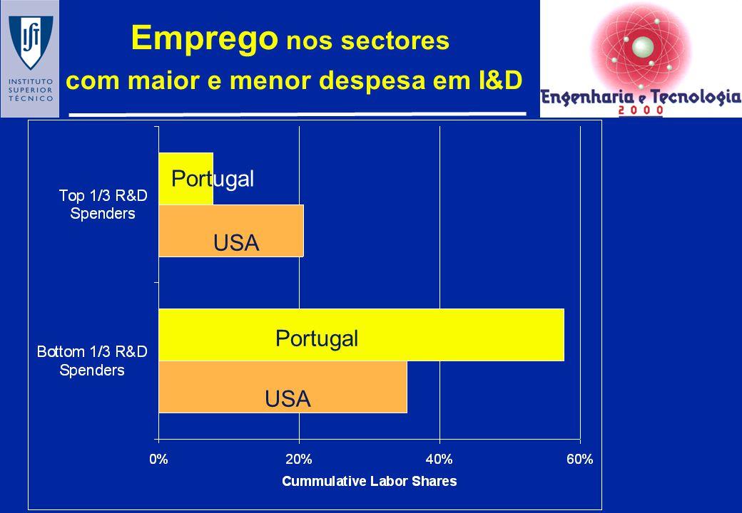 A evidencia para PORTUGAL Caracteristicas do inicio dos anos 90s: 1.Enfâse no investimento em novas infraestruturas: 1986-1995 2.Falta de coordenação