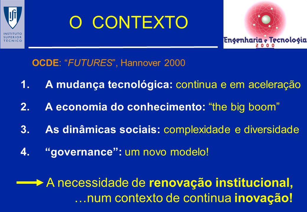 1.O CONTEXTO 2. A SITUAÇÃO EM TERMOS INTERNACIONAIS recursos / resultados 3.A ESTRUTURA DA ECONOMIA industria (qual?) / serviços (quais?) produtividad