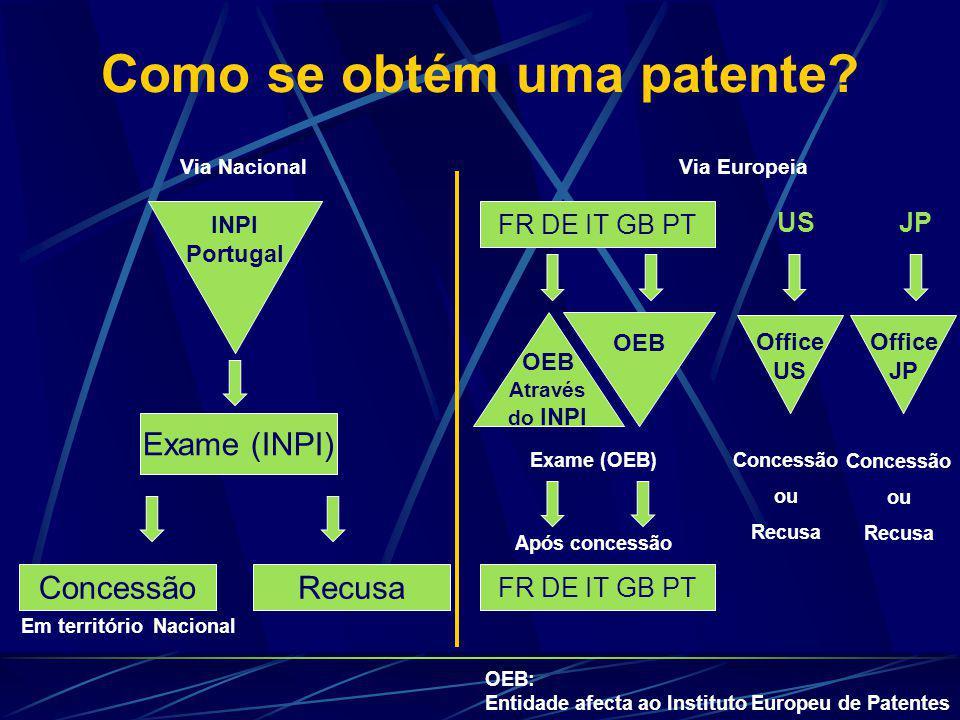 Como se obtém uma patente? Via Nacional INPI Portugal Exame (INPI) RecusaConcessão Via Europeia OEB FR DE IT GB PT Em território Nacional OEB Através
