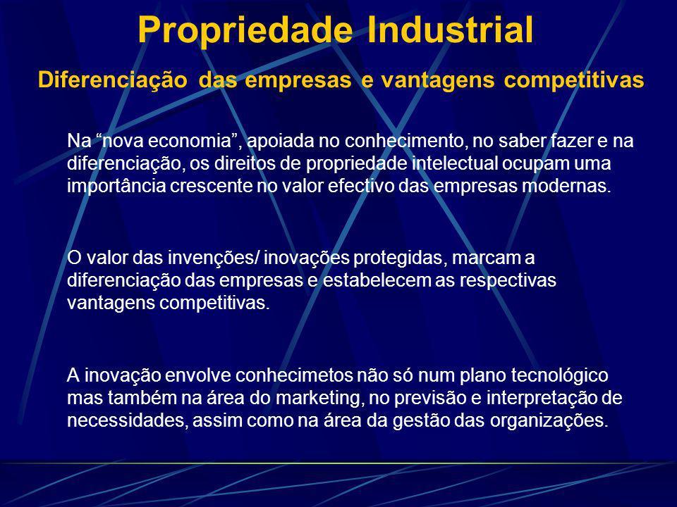 Propriedade Industrial Diferenciação das empresas e vantagens competitivas Na nova economia, apoiada no conhecimento, no saber fazer e na diferenciação, os direitos de propriedade intelectual ocupam uma importância crescente no valor efectivo das empresas modernas.