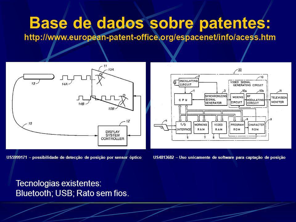 Base de dados sobre patentes: http://www.european-patent-office.org/espacenet/info/acess.htm US5999171 – possibilidade de detecção de posição por sensor ópticoUS4813682 – Uso unicamente de software para captação de posição Tecnologias existentes: Bluetooth; USB; Rato sem fios.