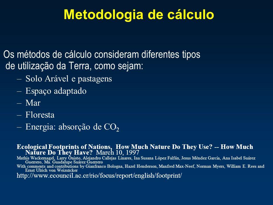 Metodologia de cálculo Os métodos de cálculo consideram diferentes tipos de utilização da Terra, como sejam: –Solo Arável e pastagens –Espaço adaptado