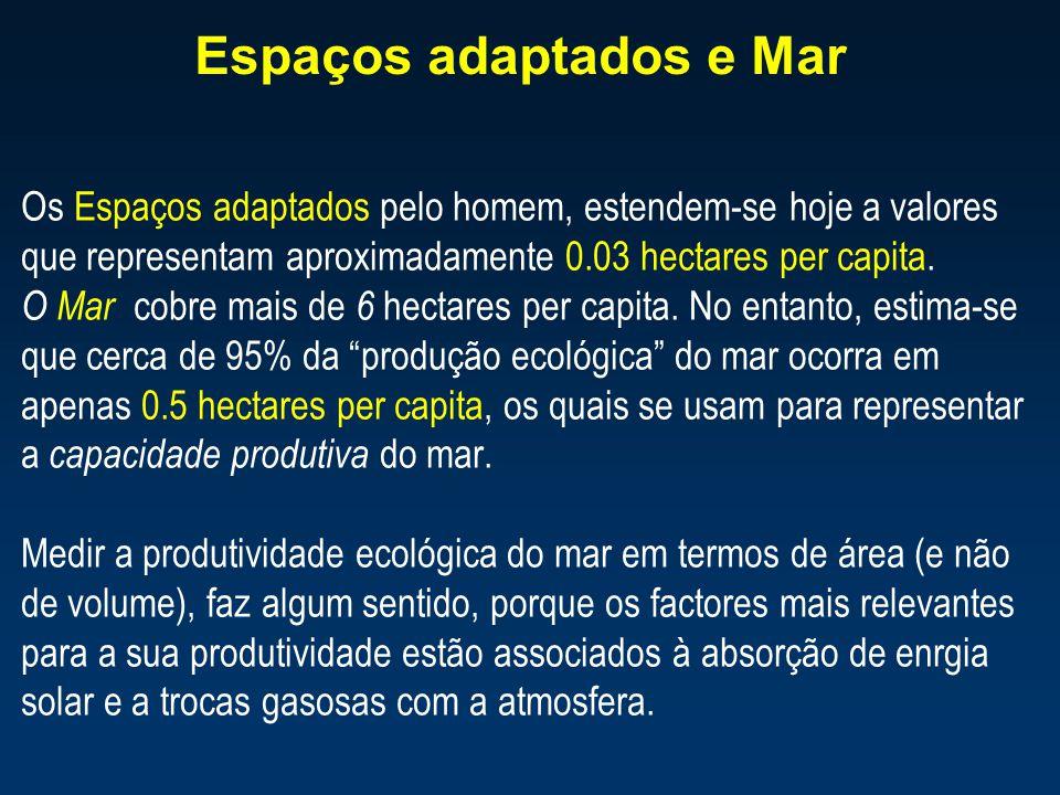 Espaços adaptados e Mar Os Espaços adaptados pelo homem, estendem-se hoje a valores que representam aproximadamente 0.03 hectares per capita. O Mar co