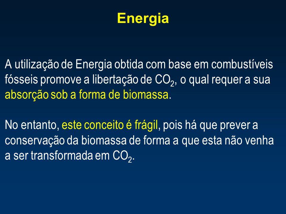 Energia A utilização de Energia obtida com base em combustíveis fósseis promove a libertação de CO 2, o qual requer a sua absorção sob a forma de biom