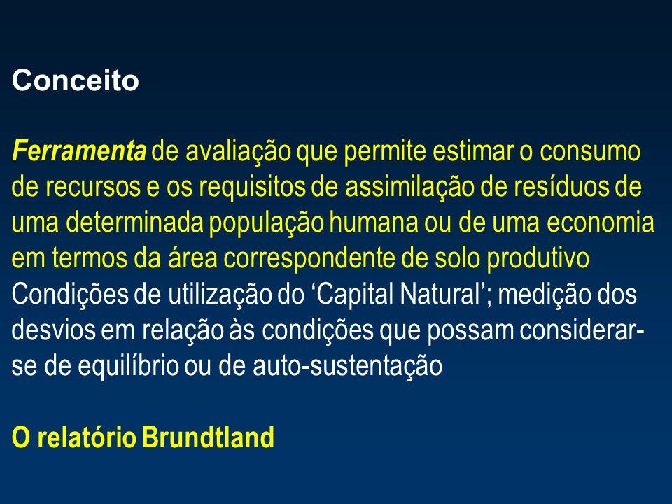 Conceito Ferramenta de avaliação que permite estimar o consumo de recursos e os requisitos de assimilação de resíduos de uma determinada população hum