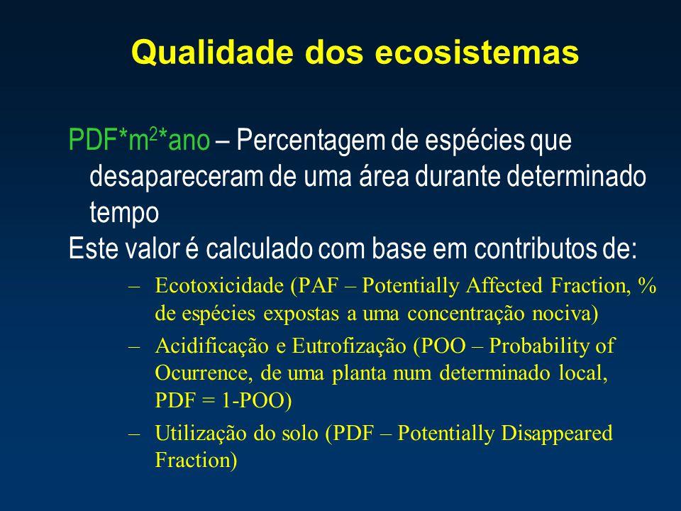 Qualidade dos ecosistemas PDF*m 2 *ano – Percentagem de espécies que desapareceram de uma área durante determinado tempo Este valor é calculado com ba