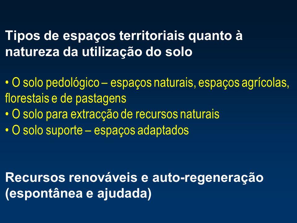 ECOSFERA INVENTÁRIO DE CICLO DE VIDA CAMADA DE OZONO METAIS PESADOS UTILIZAÇÃO SOLO SMOG ECOTOXICIDADE PESTICIDAS EFEITO DE ESTUFA ACIDIFICAÇÃO RECURSOS CANCRO Deplecção de recursos Redução de biodiversidade Doenças respiratórias INVENTÁRIO MIDPOINT ENDPOINT Mecanismos ambientais