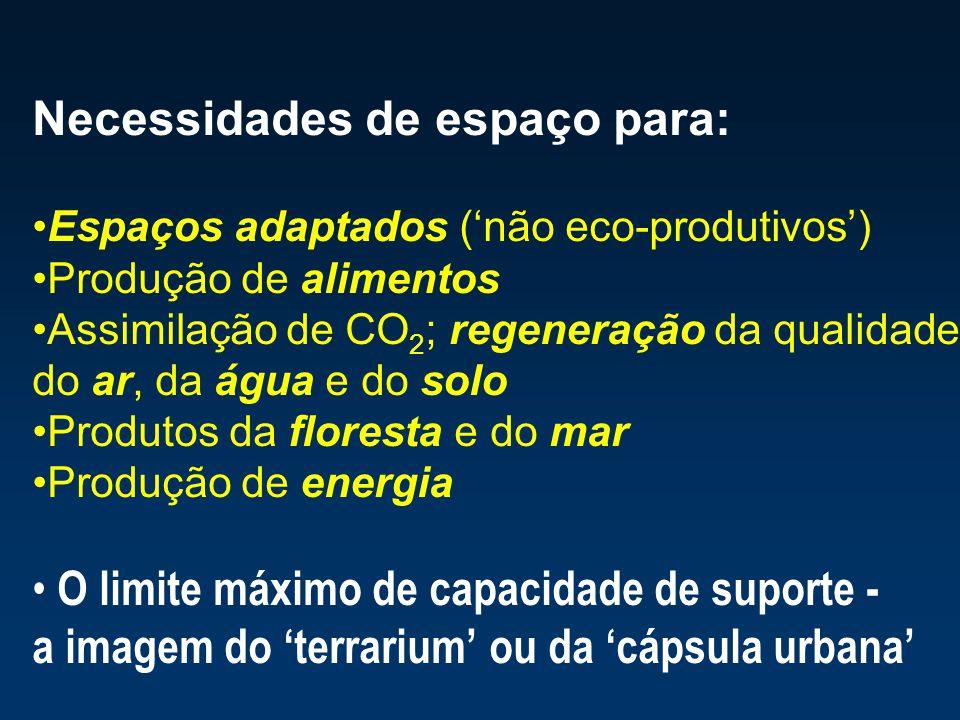 Necessidades de espaço para: Espaços adaptados (não eco-produtivos) Produção de alimentos Assimilação de CO 2 ; regeneração da qualidade do ar, da águ