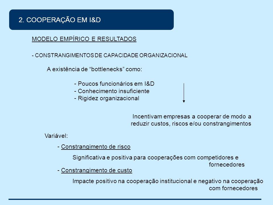 2. COOPERAÇÃO EM I&D MODELO EMPÍRICO E RESULTADOS - CONSTRANGIMENTOS DE CAPACIDADE ORGANIZACIONAL A existência de bottlenecks como: - Poucos funcionár