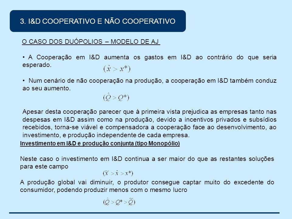A Cooperação em I&D aumenta os gastos em I&D ao contrário do que seria esperado.