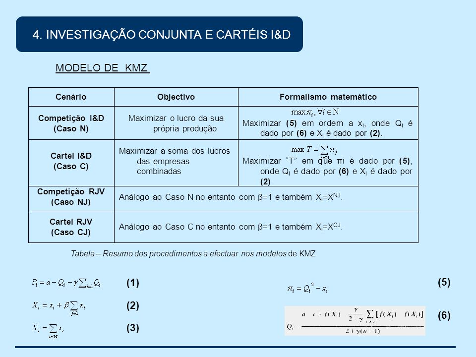 Tabela – Resumo dos procedimentos a efectuar nos modelos de KMZ Análogo ao Caso C no entanto com β=1 e também X i =X CJ.