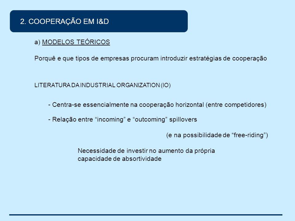 2. COOPERAÇÃO EM I&D a) MODELOS TEÓRICOS Porquê e que tipos de empresas procuram introduzir estratégias de cooperação LITERATURA DA INDUSTRIAL ORGANIZ