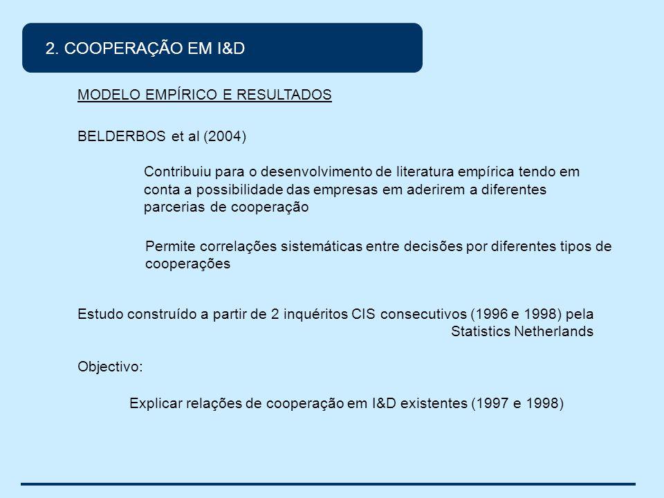 2. COOPERAÇÃO EM I&D MODELO EMPÍRICO E RESULTADOS BELDERBOS et al (2004) Contribuiu para o desenvolvimento de literatura empírica tendo em conta a pos