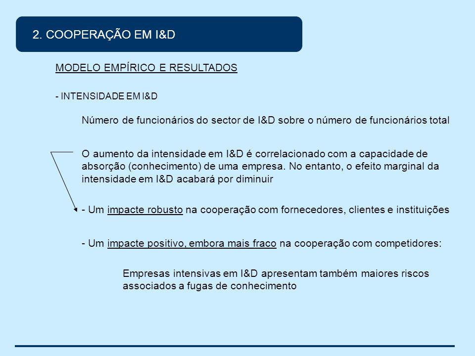 2. COOPERAÇÃO EM I&D MODELO EMPÍRICO E RESULTADOS - INTENSIDADE EM I&D Número de funcionários do sector de I&D sobre o número de funcionários total O