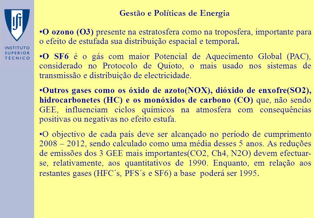 Gestão e Políticas de Energia O ozono (O3) presente na estratosfera como na troposfera, importante para o efeito de estufada sua distribuição espacial e temporal.