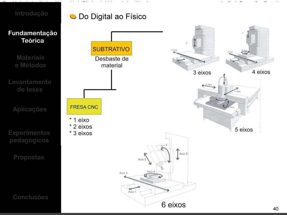 Faculdade de Arquitectura Universidade Técnica de Lisboa - Laboratório de Prototipagem Rápida Acção de Formação – Fresadora 1.