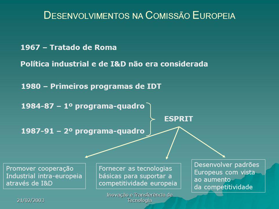 21/02/2003 Inovação e Transferência de Tecnologia D ESENVOLVIMENTOS NA C OMISSÃO E UROPEIA 1967 – Tratado de Roma Política industrial e de I&D não era considerada 1980 – Primeiros programas de IDT 1984-87 – 1º programa-quadro 1987-91 – 2º programa-quadro ESPRIT Promover cooperação Industrial intra-europeia através de I&D Fornecer as tecnologias básicas para suportar a competitividade europeia Desenvolver padrões Europeus com vista ao aumento da competitividade