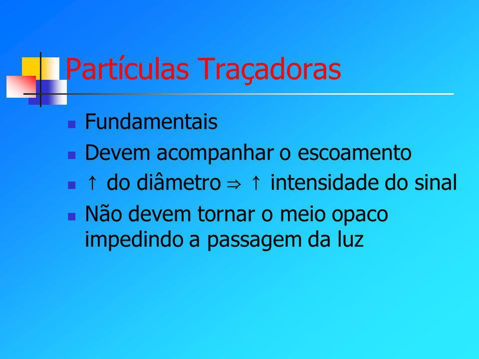Partículas Traçadoras Fundamentais Devem acompanhar o escoamento do diâmetro intensidade do sinal Não devem tornar o meio opaco impedindo a passagem d