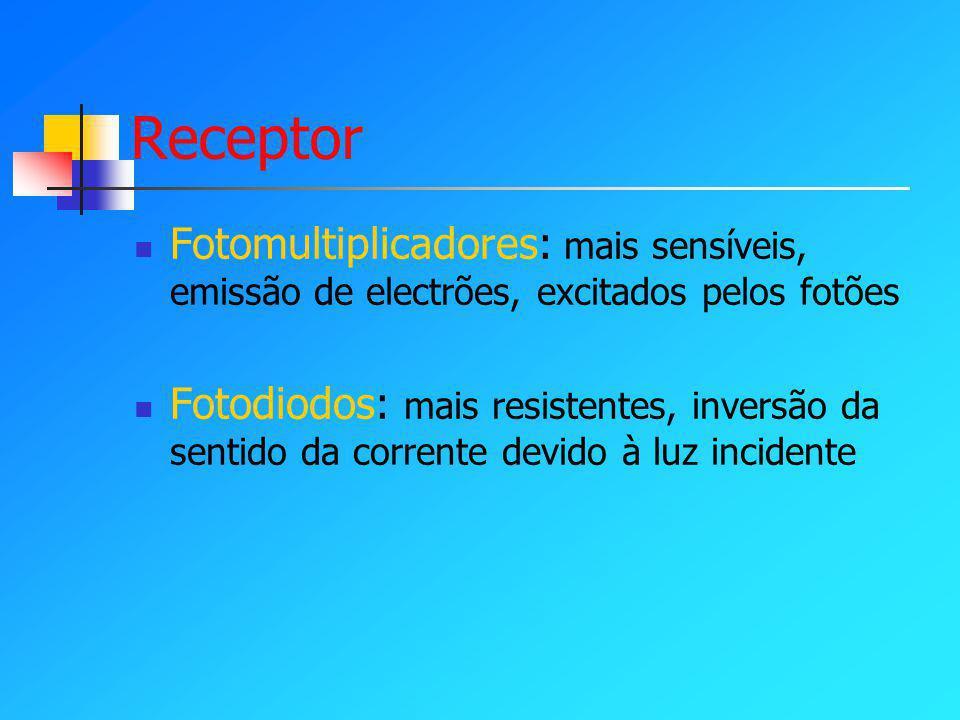 Receptor Fotomultiplicadores: mais sensíveis, emissão de electrões, excitados pelos fotões Fotodiodos: mais resistentes, inversão da sentido da corrente devido à luz incidente