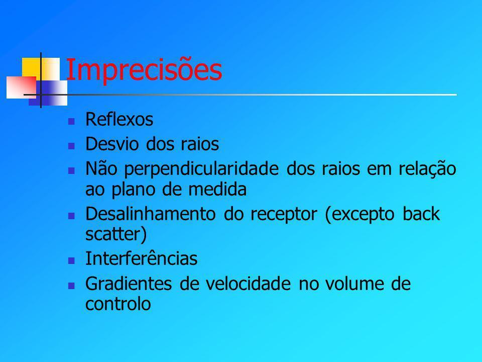 Imprecisões Reflexos Desvio dos raios Não perpendicularidade dos raios em relação ao plano de medida Desalinhamento do receptor (excepto back scatter) Interferências Gradientes de velocidade no volume de controlo