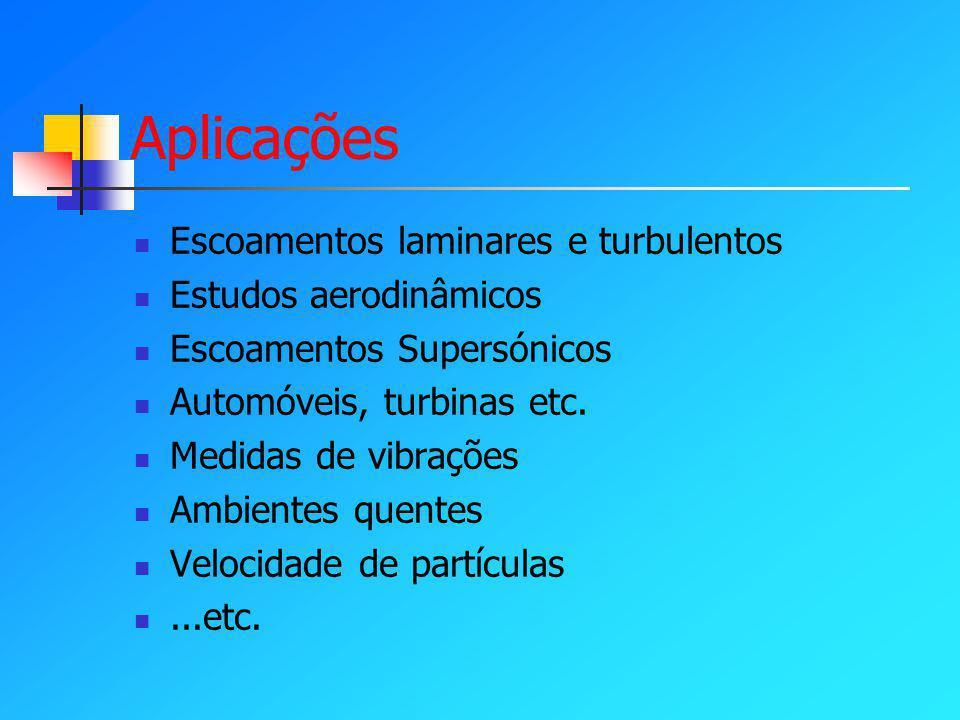 Aplicações Escoamentos laminares e turbulentos Estudos aerodinâmicos Escoamentos Supersónicos Automóveis, turbinas etc. Medidas de vibrações Ambientes