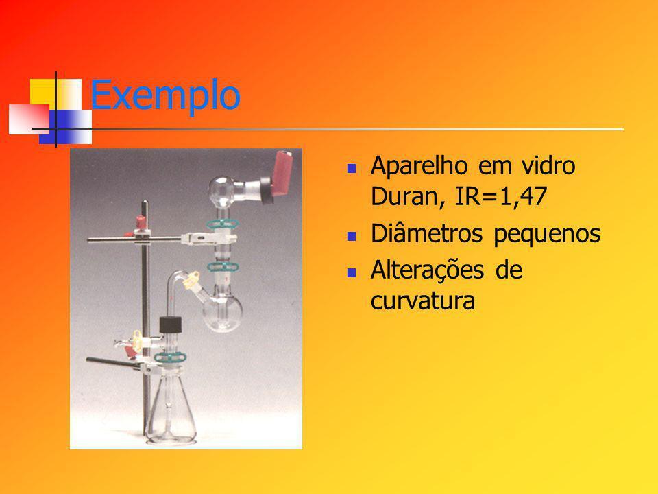 Exemplo Aparelho em vidro Duran, IR=1,47 Diâmetros pequenos Alterações de curvatura
