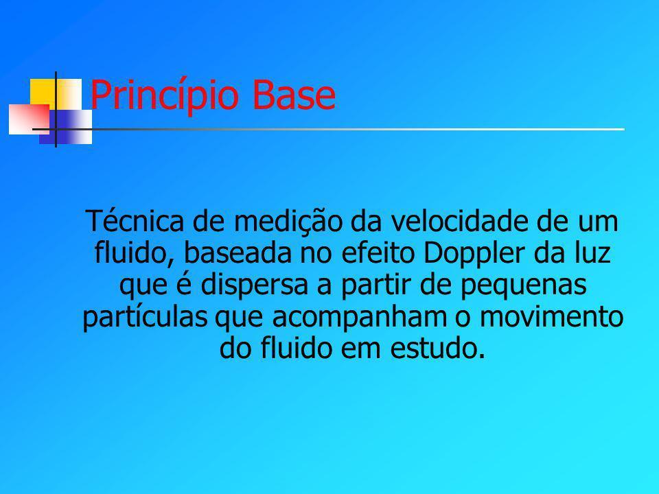 Princípio Base Técnica de medição da velocidade de um fluido, baseada no efeito Doppler da luz que é dispersa a partir de pequenas partículas que acom