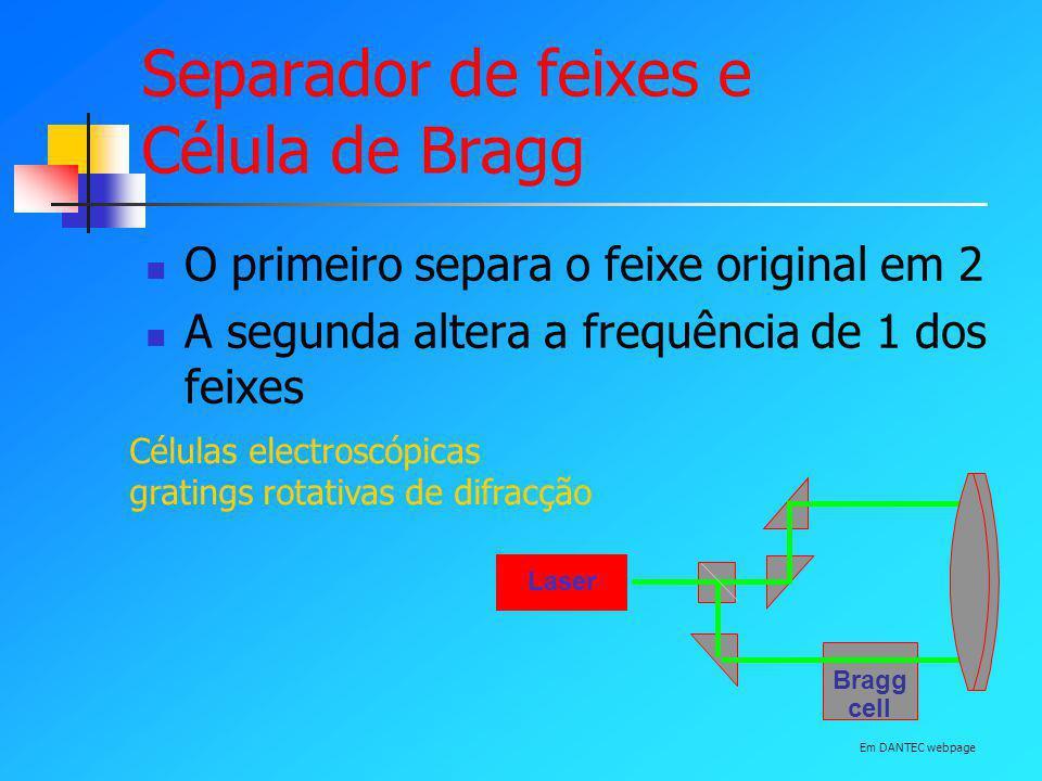 Separador de feixes e Célula de Bragg O primeiro separa o feixe original em 2 A segunda altera a frequência de 1 dos feixes Laser Bragg cell Células electroscópicas gratings rotativas de difracção Em DANTEC webpage