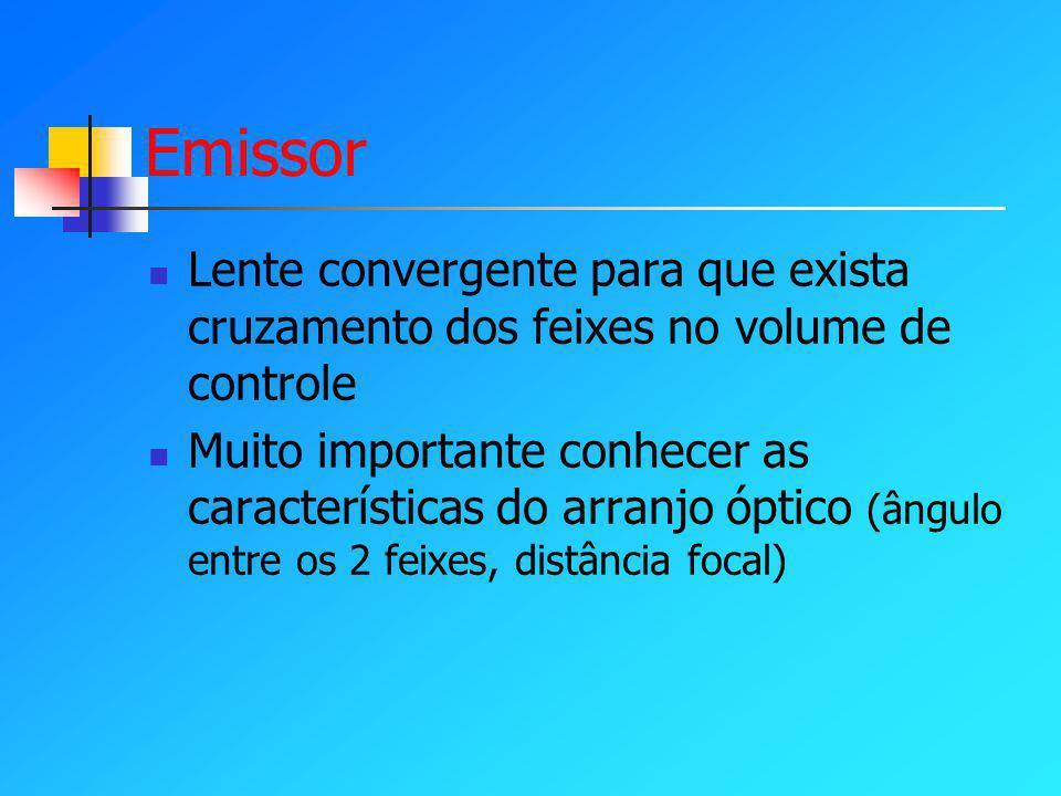 Emissor Lente convergente para que exista cruzamento dos feixes no volume de controle Muito importante conhecer as características do arranjo óptico (ângulo entre os 2 feixes, distância focal)