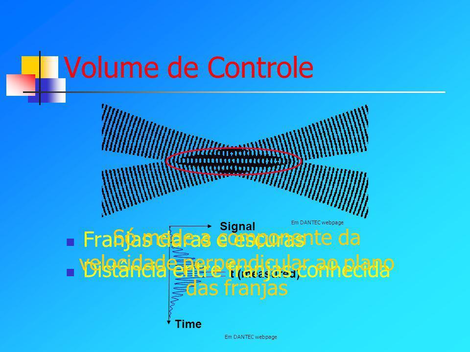 Volume de Controle t (measured) Signal Time Franjas claras e escuras Distância entre franjas conhecida Só mede a componente da velocidade perpendicular ao plano das franjas Em DANTEC webpage