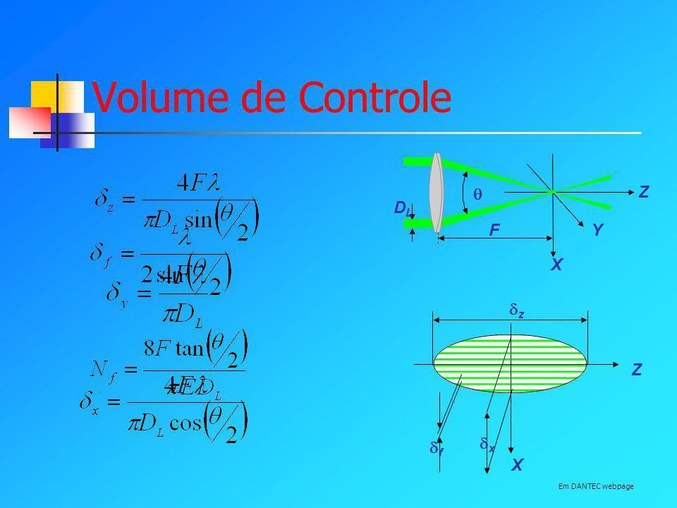 Volume de Controle F DLDL Y Z X z x X Z f Em DANTEC webpage