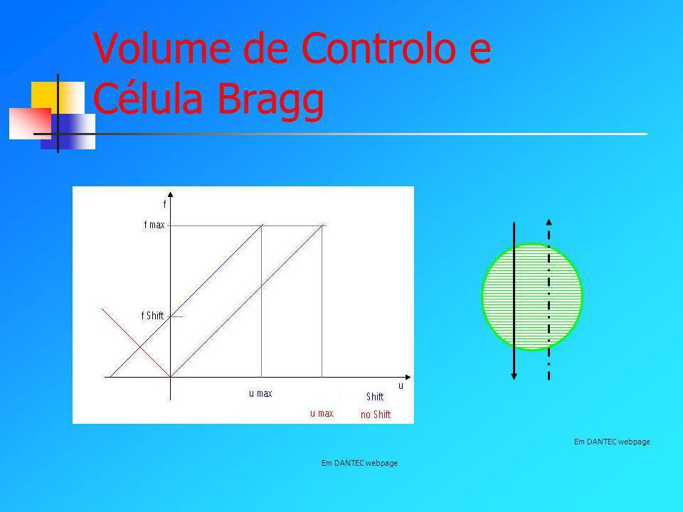 Volume de Controlo e Célula Bragg Em DANTEC webpage