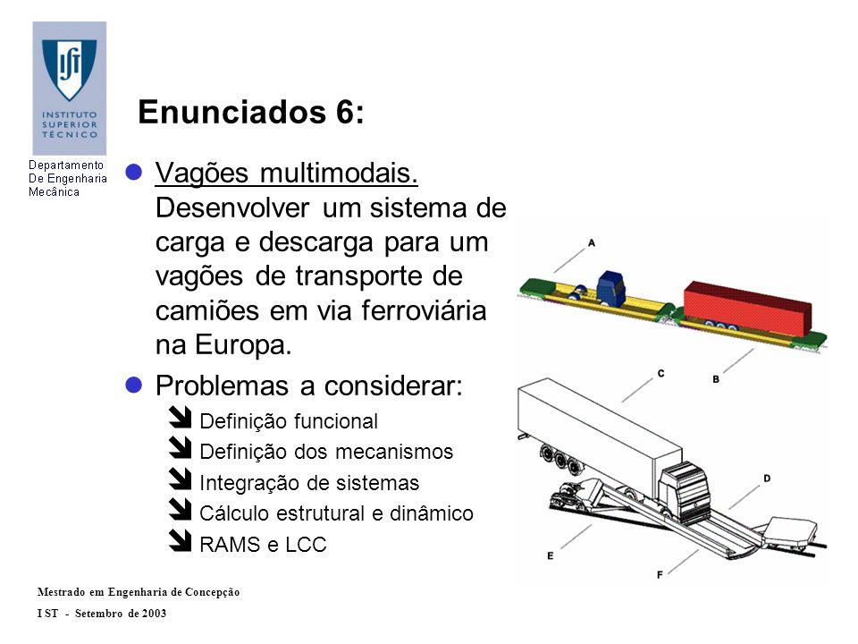 Mestrado em Engenharia de Concepção I ST - Setembro de 2003 lVagões multimodais.
