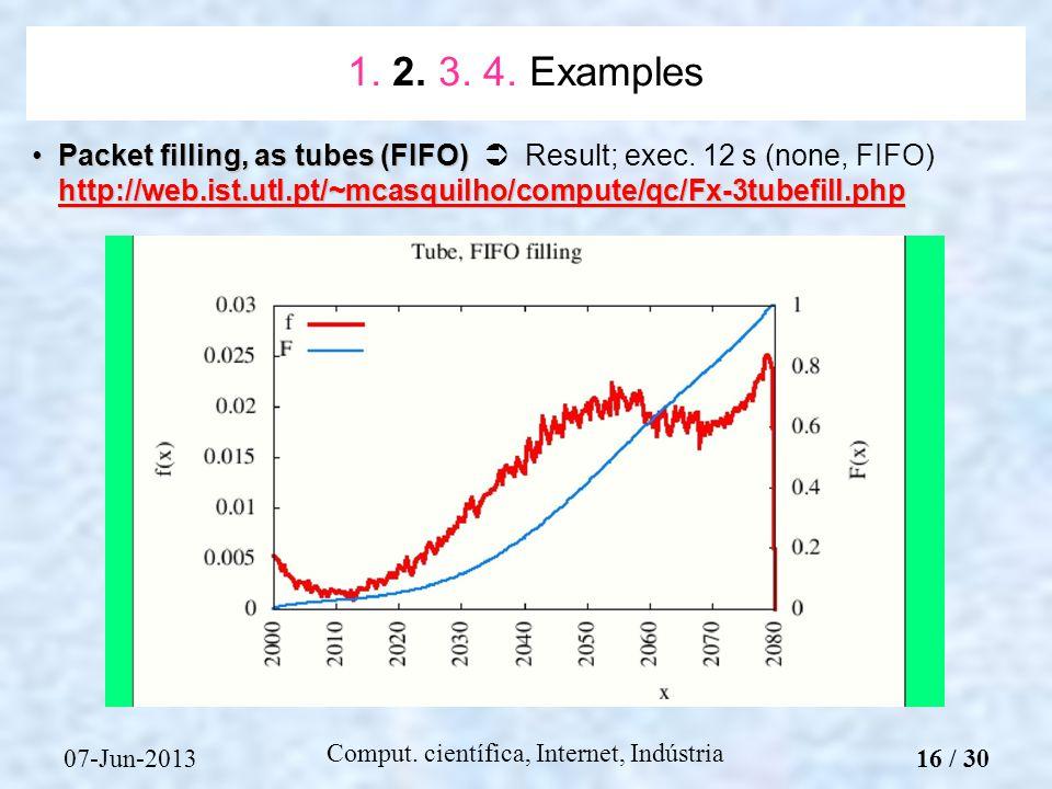 07-Jun-2013 Comput. científica, Internet, Indústria Packet filling, as tubes (FIFO) http://web.ist.utl.pt/~mcasquilho/compute/qc/Fx-3tubefill.phpPacke