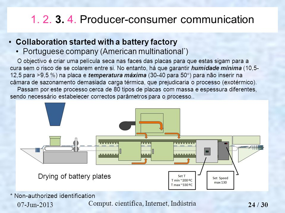 07-Jun-2013 Comput. científica, Internet, Indústria 1. 2. 3. 4. Producer-consumer communication 24 / 30 Collaboration started with a battery factory P