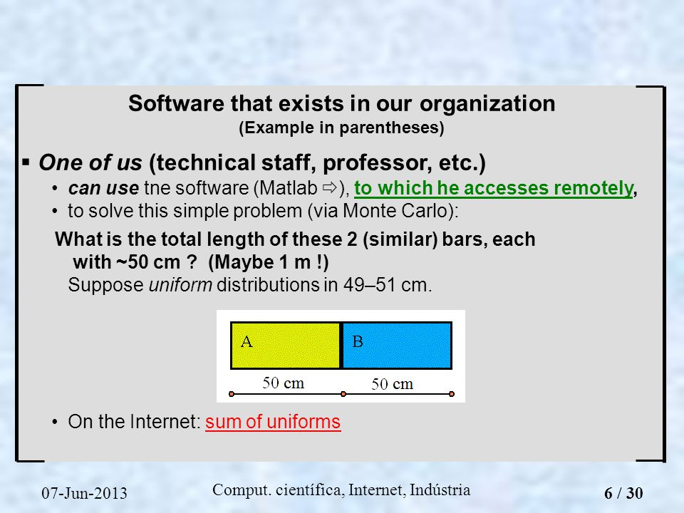 07-Jun-2013 Comput. científica, Internet, Indústria Software that exists in our organization (Example in parentheses) One of us (technical staff, prof
