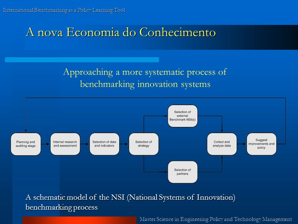 Master Science in Engineering Policy and Technology Management International Benchmarking as a Policy Learning Tool A nova Economia do Conhecimento A schematic model of the NSI (National Systems of Innovation) benchmarking process Approaching a more systematic process of benchmarking innovation systems