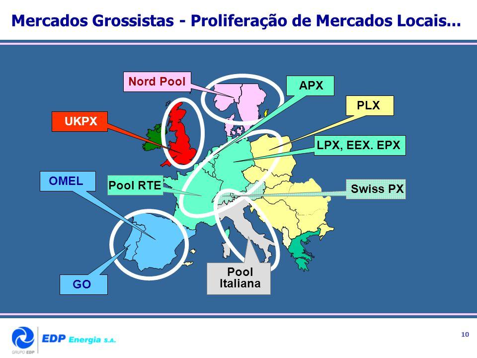 PLX LPX, EEX. EPX Nord Pool Pool RTE APX OMEL UKPX GO Pool Italiana Swiss PX 10 Mercados Grossistas - Proliferação de Mercados Locais...