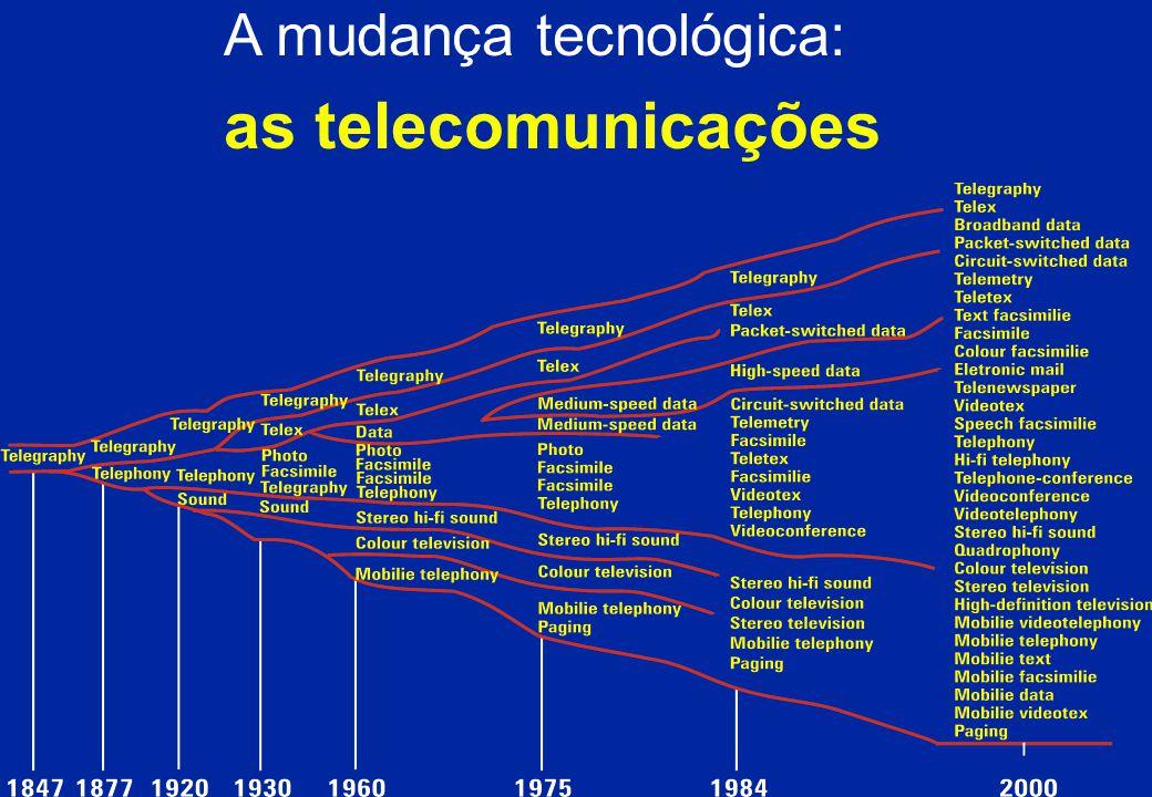 A mudança tecnológica: as telecomunicações